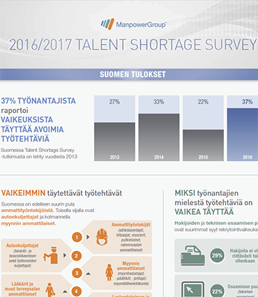 Talent shortage survey.png