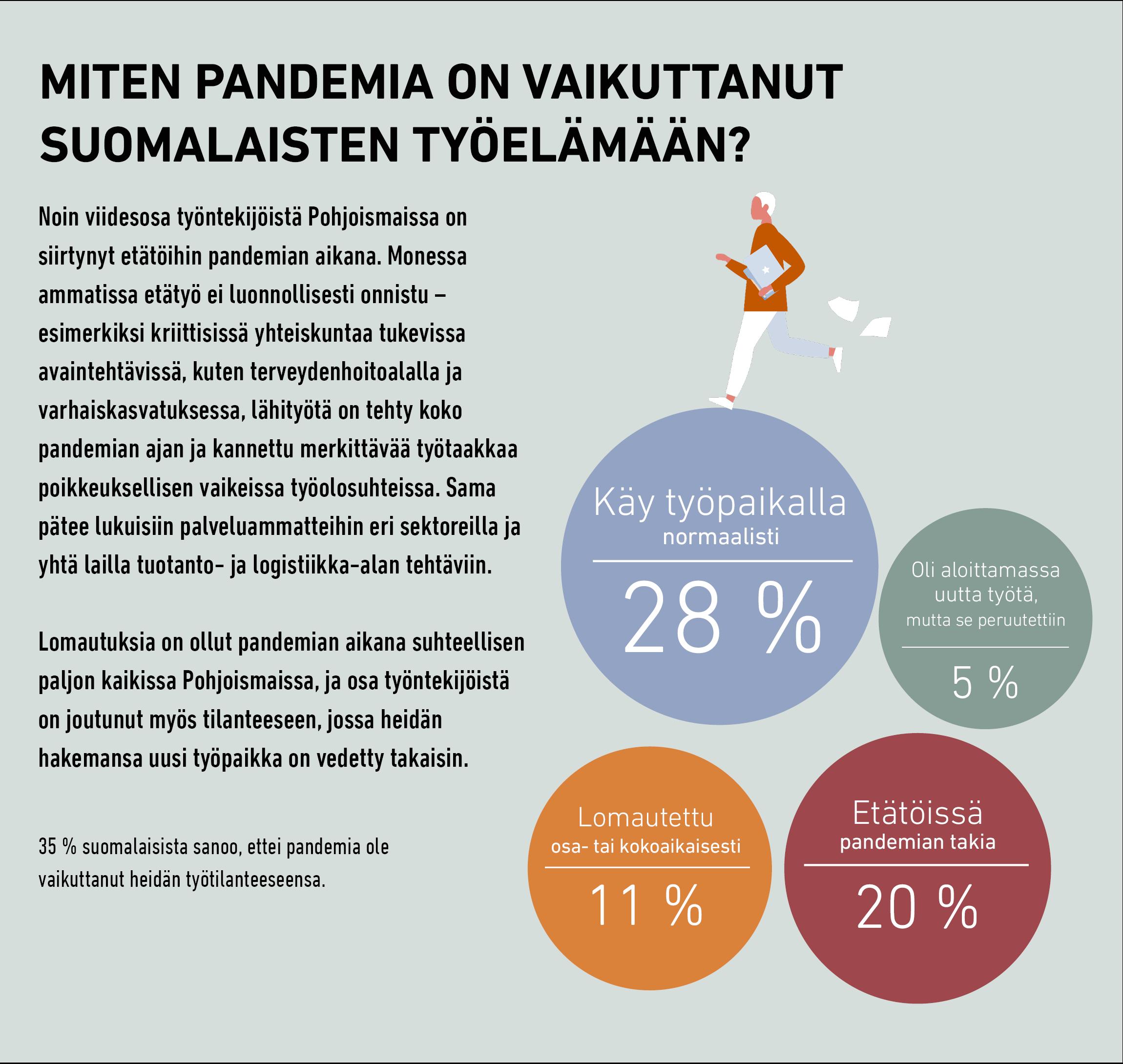 Manpower-Covid-19-Suomi2