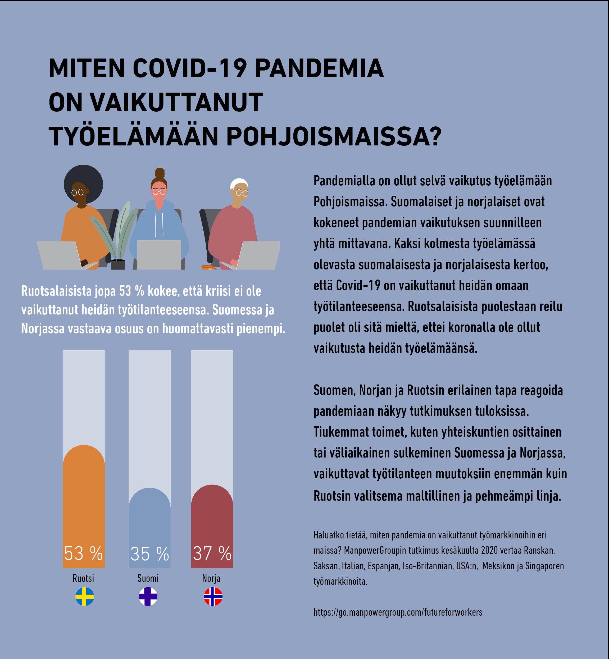 ManpowerGroup-WWW-Suomi