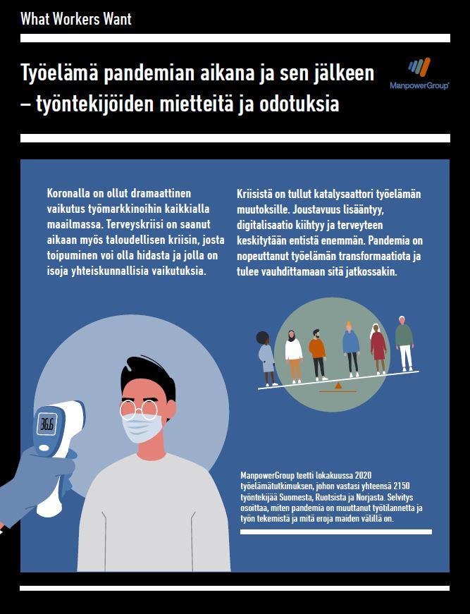 Työelämä pandemian aikana ja sen jälkeen - työntekijöiden mietteitä ja odotuksia
